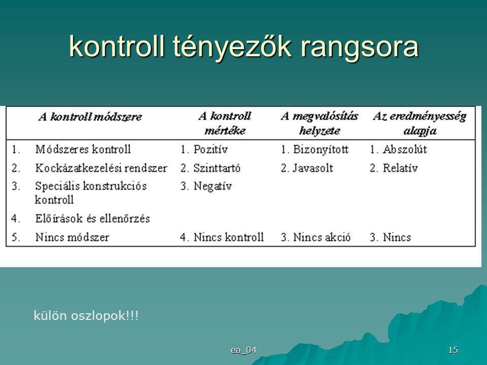 ea_04 15 kontroll tényezők rangsora külön oszlopok!!!