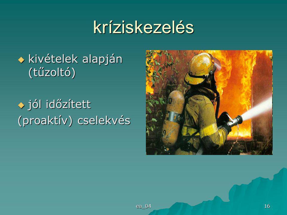 ea_04 16 kríziskezelés  kivételek alapján (tűzoltó)  jól időzített (proaktív) cselekvés