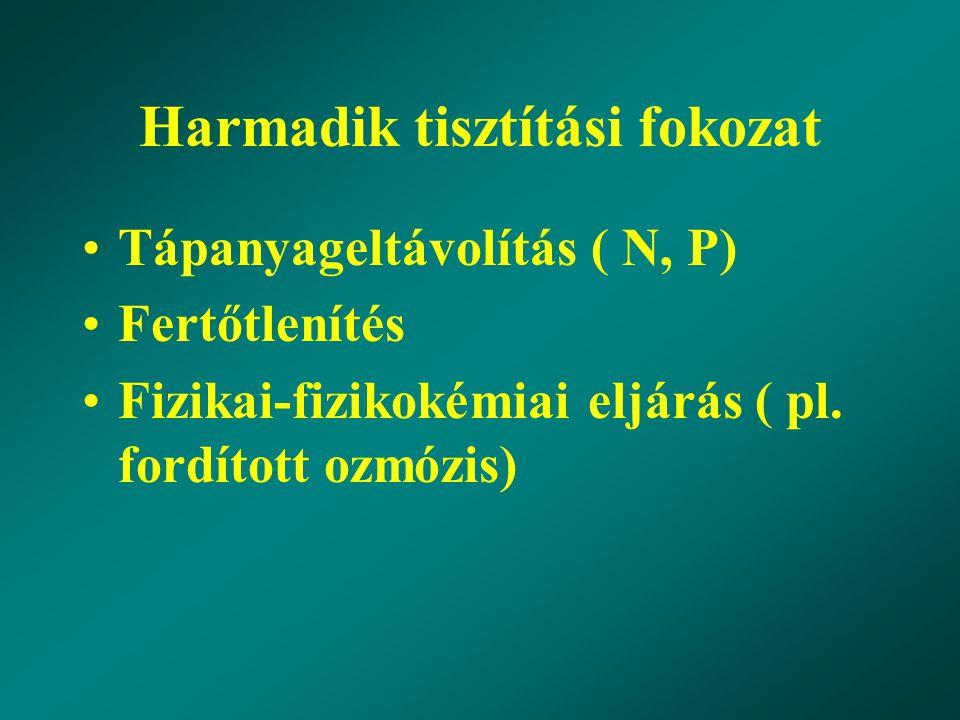 Harmadik tisztítási fokozat Tápanyageltávolítás ( N, P) Fertőtlenítés Fizikai-fizikokémiai eljárás ( pl. fordított ozmózis)
