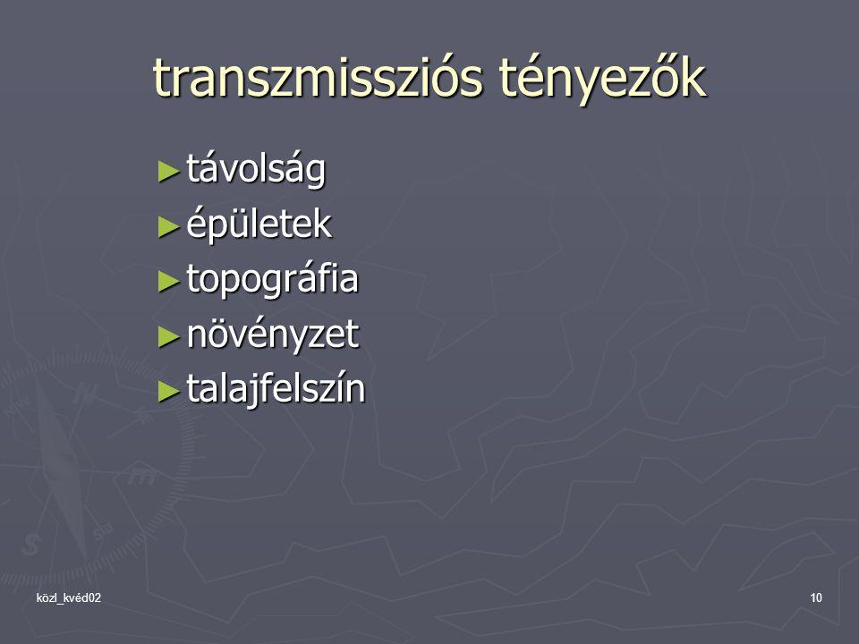 közl_kvéd0210 transzmissziós tényezők ► távolság ► épületek ► topográfia ► növényzet ► talajfelszín