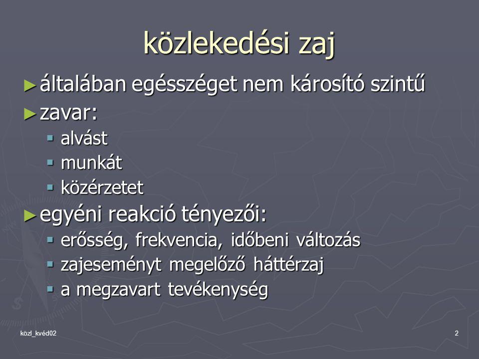 közl_kvéd023 zajforrások