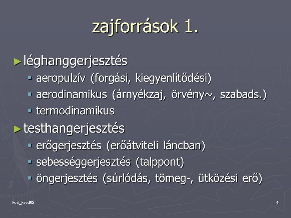 közl_kvéd025 zajforrások 2.