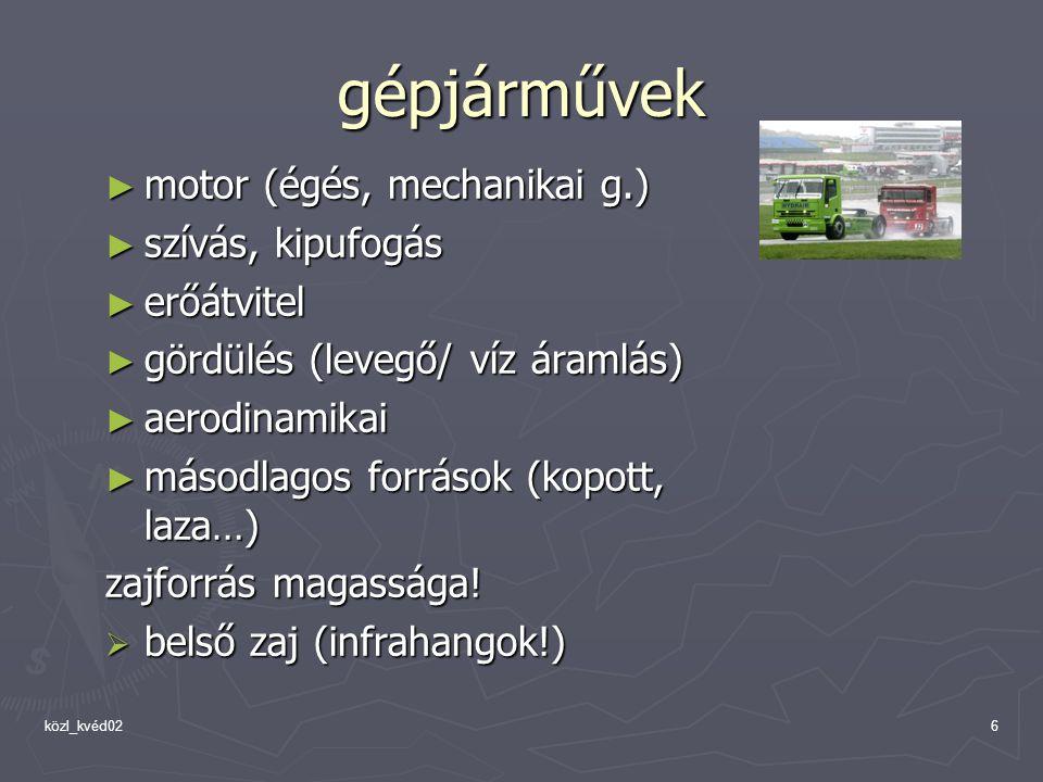 közl_kvéd027 vasúti zaj ► források:  vontató jármű (mozdony) ► villamos, dízel  vontatott jármű  felépítmény (sín, talpfa, ágyazat…) ► gördülési zaj  sebesség, kerék, pálya, ívmenet…