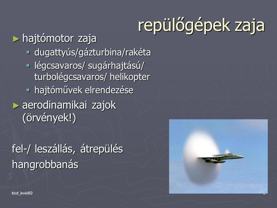 közl_kvéd028 repülőgépek zaja ► hajtómotor zaja  dugattyús/gázturbina/rakéta  légcsavaros/ sugárhajtású/ turbolégcsavaros/ helikopter  hajtóművek elrendezése ► aerodinamikai zajok (örvények!) fel-/ leszállás, átrepülés hangrobbanás