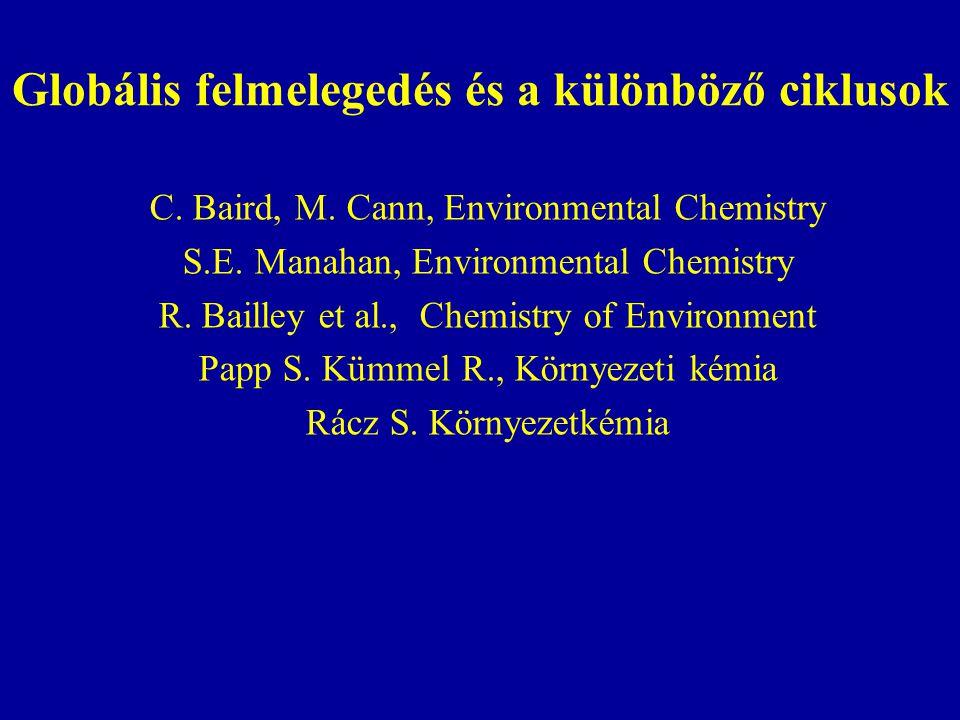 Globális felmelegedés és a különböző ciklusok C. Baird, M. Cann, Environmental Chemistry S.E. Manahan, Environmental Chemistry R. Bailley et al., Chem