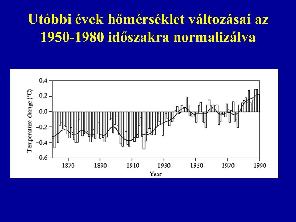 Széndioxid abszorpciós spektruma
