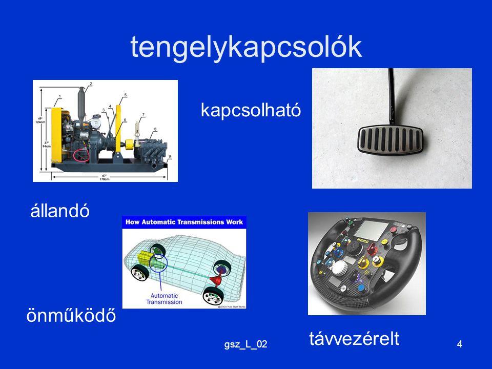 gsz_L_024 tengelykapcsolók állandó kapcsolható önműködő távvezérelt