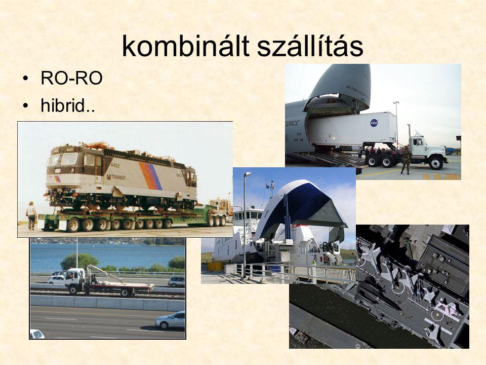kombinált szállítás RO-RO hibrid..