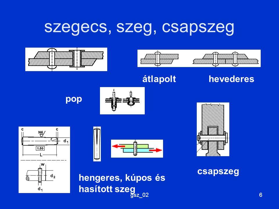 gsz_026 szegecs, szeg, csapszeg átlapolt hevederes pop csapszeg hengeres, kúpos és hasított szeg