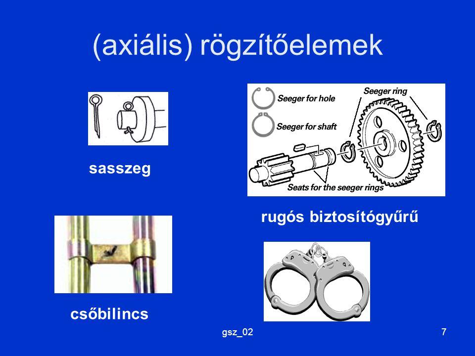 gsz_027 (axiális) rögzítőelemek rugós biztosítógyűrű sasszeg csőbilincs
