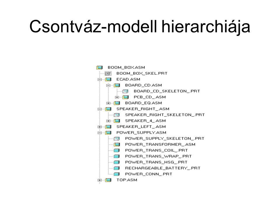 Csontváz-modell hierarchiája
