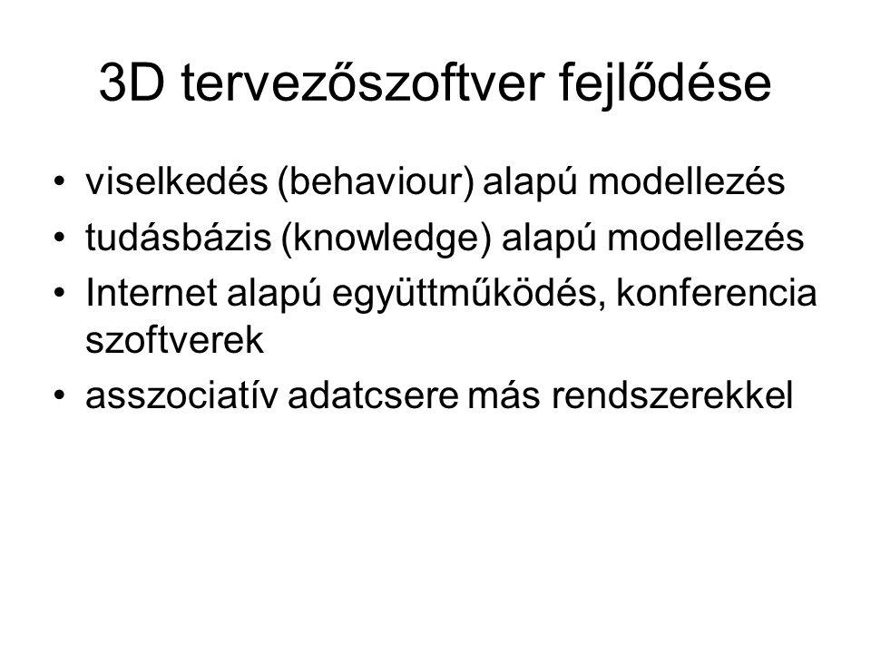3D tervezőszoftver fejlődése viselkedés (behaviour) alapú modellezés tudásbázis (knowledge) alapú modellezés Internet alapú együttműködés, konferencia