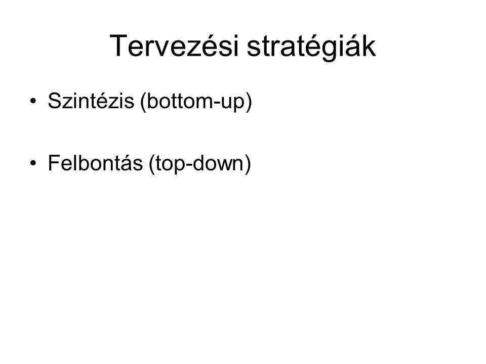 Tervezési stratégiák Szintézis (bottom-up) Felbontás (top-down)