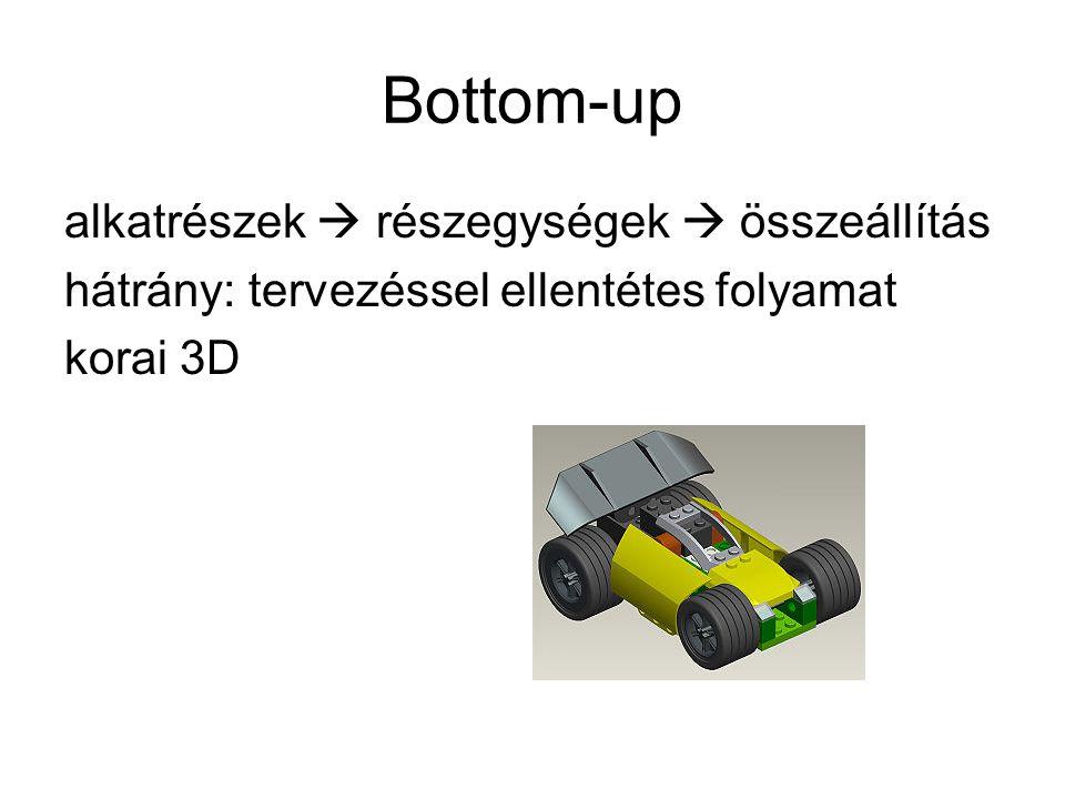 """Top-down fázisok: tervezési cél előzetes összeállítás """"csontváz modell – 3D előterv feltöltés alkatrészekkel"""
