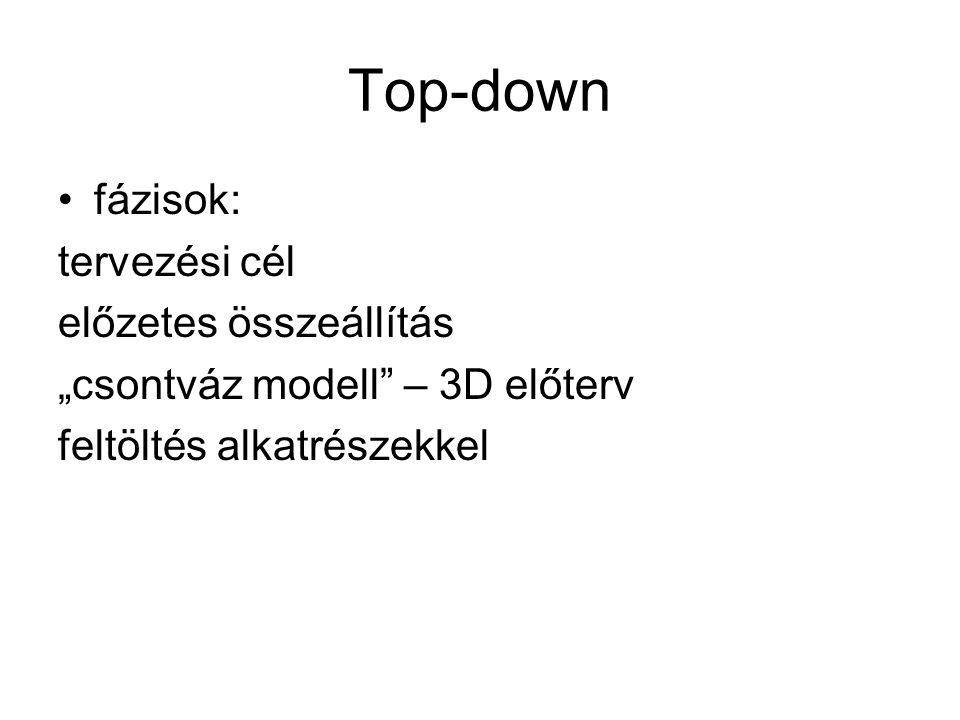 """Top-down fázisok: tervezési cél előzetes összeállítás """"csontváz modell"""" – 3D előterv feltöltés alkatrészekkel"""