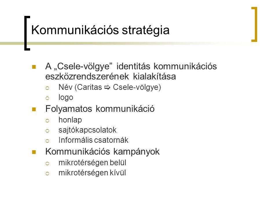 """Kommunikációs stratégia A """"Csele-völgye"""" identitás kommunikációs eszközrendszerének kialakítása  Név (Caritas  Csele-völgye)  logo Folyamatos kommu"""