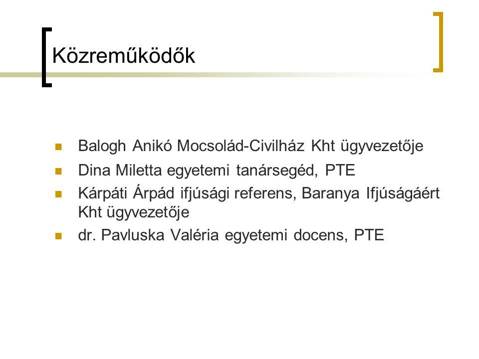 Közreműködők Balogh Anikó Mocsolád-Civilház Kht ügyvezetője Dina Miletta egyetemi tanársegéd, PTE Kárpáti Árpád ifjúsági referens, Baranya Ifjúságáért