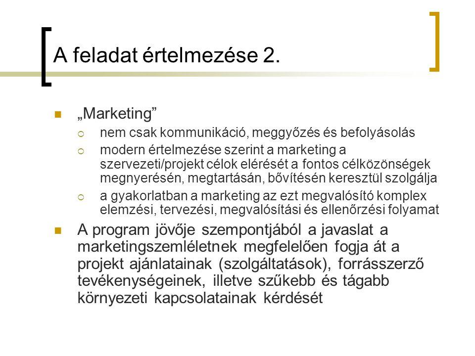 A programjavaslat keretmodellje A projekt szervezete Szolgáltatások igénybevevői Forrásbiztosítók Helyi társadalmi környezet Versenytársak Tágabb társadalmi környezet Kooperációs partnerek