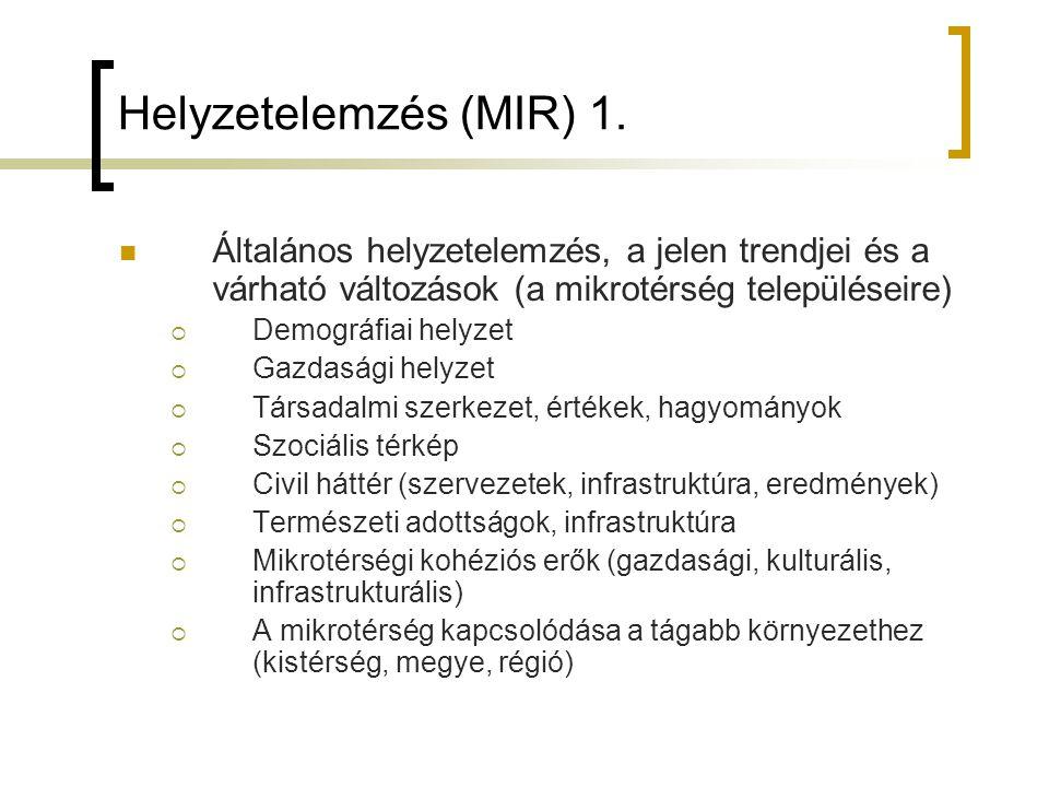 Helyzetelemzés (MIR) 1. Általános helyzetelemzés, a jelen trendjei és a várható változások (a mikrotérség településeire)  Demográfiai helyzet  Gazda