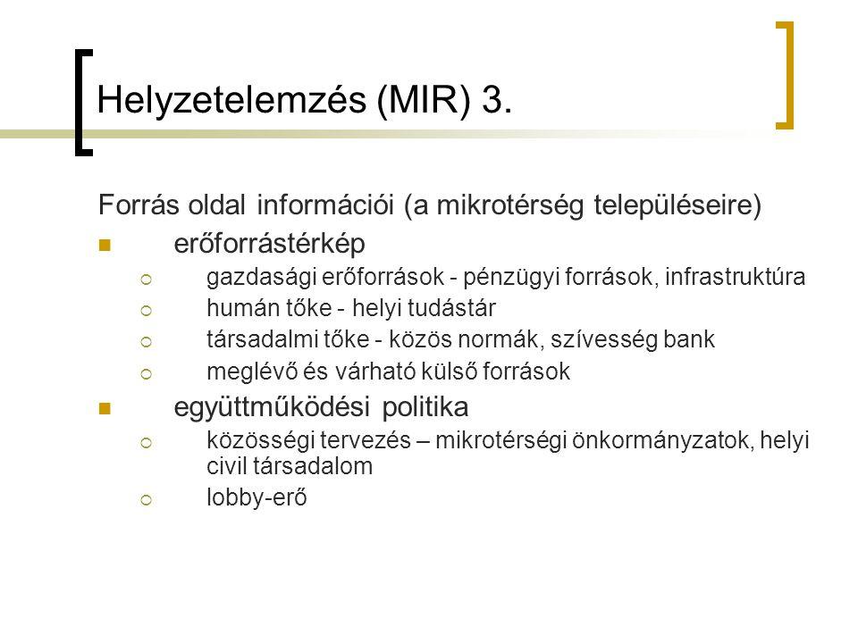 Helyzetelemzés (MIR) 3. Forrás oldal információi (a mikrotérség településeire) erőforrástérkép  gazdasági erőforrások - pénzügyi források, infrastruk