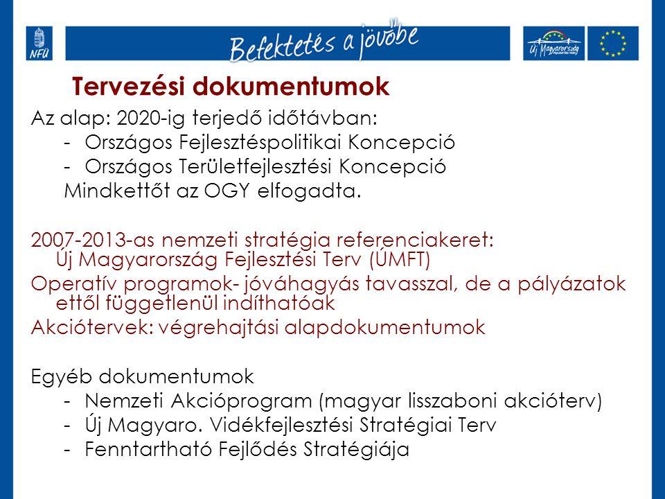 Tervezési dokumentumok Az alap: 2020-ig terjedő időtávban: -Országos Fejlesztéspolitikai Koncepció -Országos Területfejlesztési Koncepció Mindkettőt a