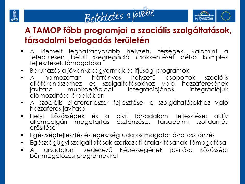 A TAMOP főbb programjai a szociális szolgáltatások, társadalmi befogadás területén  A kiemelt leghátrányosabb helyzetű térségek, valamint a településen belüli szegregáció csökkentését célzó komplex fejlesztések támogatása  Beruházás a jövőnkbe: gyermek és ifjúsági programok  A halmozottan hátrányos helyzetű csoportok szociális ellátórendszerhez és szolgáltatásokhoz való hozzáférésének javítása munkaerőpiaci integrációjának integrációjuk előmozdítása érdekében  A szociális ellátórendszer fejlesztése, a szolgáltatásokhoz való hozzáférés javítása  Helyi közösségek és a civil társadalom fejlesztése: aktív állampolgári magatartás ösztönzése, társadalmi szolidaritás erősítése  Egészségfejlesztés és egészségtudatos magatartásra ösztönzés  Egészségügyi szolgáltatások szerkezeti átalakításának támogatása  A társadalom védekező képességének javítása közösségi bűnmegelőzési programokkal