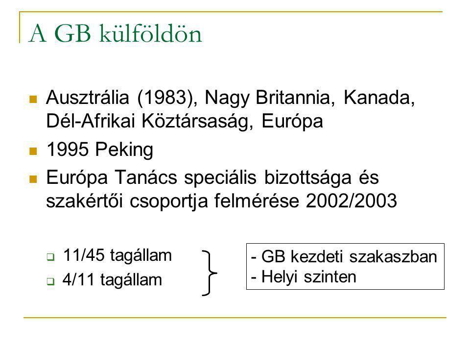A GB külföldön Ausztrália (1983), Nagy Britannia, Kanada, Dél-Afrikai Köztársaság, Európa 1995 Peking Európa Tanács speciális bizottsága és szakértői csoportja felmérése 2002/2003  11/45 tagállam  4/11 tagállam - GB kezdeti szakaszban - Helyi szinten
