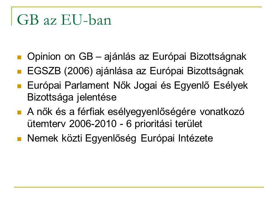 GB az EU-ban Opinion on GB – ajánlás az Európai Bizottságnak EGSZB (2006) ajánlása az Európai Bizottságnak Európai Parlament Nők Jogai és Egyenlő Esélyek Bizottsága jelentése A nők és a férfiak esélyegyenlőségére vonatkozó ütemterv 2006-2010 - 6 prioritási terület Nemek közti Egyenlőség Európai Intézete