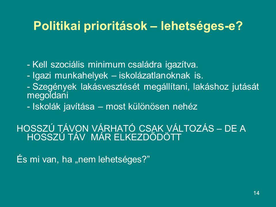 14 Politikai prioritások – lehetséges-e. - Kell szociális minimum családra igazítva.