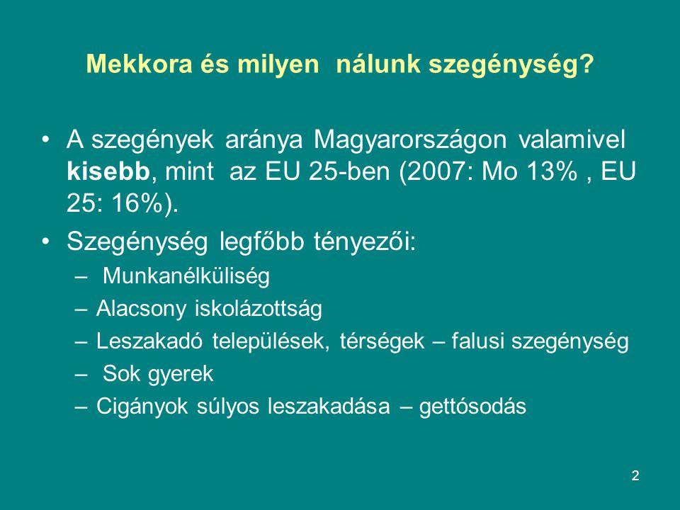3 Válság súlyosbít Munkanélküliség - katasztrófa 2010 jún-aug: 471 ezer fő, 1 év alatt 50 ezerrel nőtt, 11% Tömeges lakásvesztés és lakásbizonytalanság – több tízezer árverezés lehetséges 2010-ben Családok reáljövedelme –2007 és 2009 között 7%-kal csökkent (Árindex 2009 4,2%, 2010 eddig 6%) –