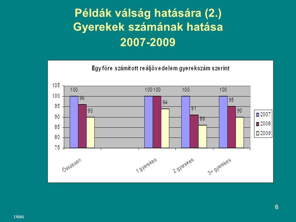 6 Példák válság hatására (2.) Gyerekek számának hatása 2007-2009 TÁRKI
