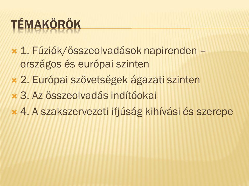  1. Fúziók/összeolvadások napirenden – országos és európai szinten  2.