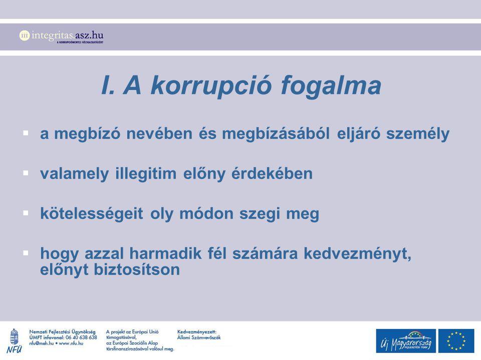 II.A korrupció típusai  politikai v. piaci  rendszerszerű, intézményesített, hálózati v.