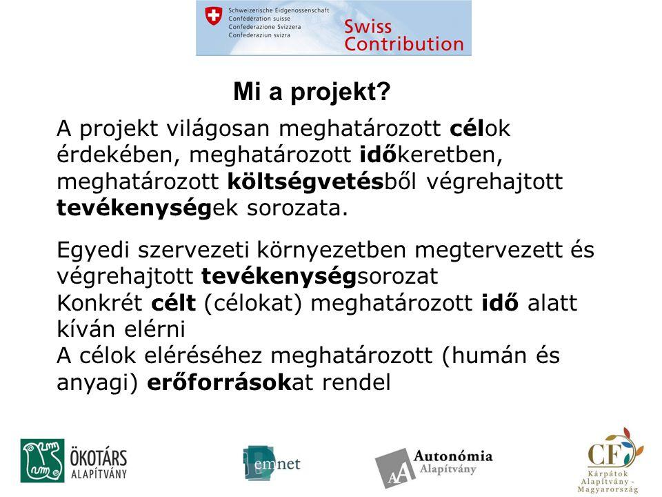 Mi a pályázat.avagy a pályázatokban milyen alapvető kérdéseket kellene megválaszolni a projektről.