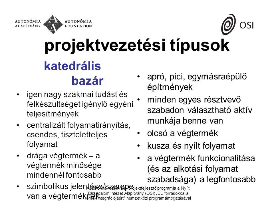 """szervezet és projekt általános, normatív működés projekt-megvalósítás: –idő (meghatározott időn belül kell megvalósítani) –feladat (meghatározott feladatot, célt kell elérni) –költség (meghatározott költségvetéssel kell/lehet gazdálkodni) Autonómia Alapítvány projektfejlesztő programja a Nyílt Társadalom Intézet Alapítvány (OSI) """"EU forrásokkal a romák integrációjáért nemzetközi programámogatásával"""