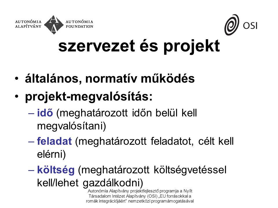 """ESZA programok követelményei 1 A projektgazdának vállalnia kell, hogy a projekt menedzsmentjének ellátása érdekében az alábbi személyeket a projekt teljes hossza alatt biztosítja: –Projektmenedzser –Pénzügyi vezető Autonómia Alapítvány projektfejlesztő programja a Nyílt Társadalom Intézet Alapítvány (OSI) """"EU forrásokkal a romák integrációjáért nemzetközi programámogatásával"""