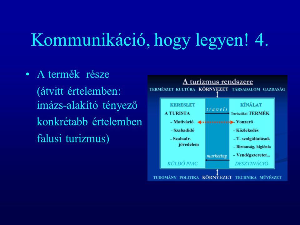 Kommunikáció, hogy legyen! 4. A termék része (átvitt értelemben: imázs-alakító tényező konkrétabb értelemben falusi turizmus)