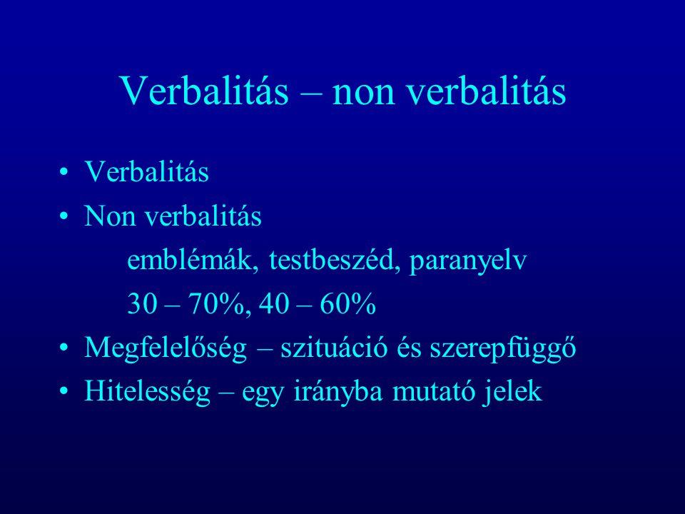 Verbalitás – non verbalitás Verbalitás Non verbalitás emblémák, testbeszéd, paranyelv 30 – 70%, 40 – 60% Megfelelőség – szituáció és szerepfüggő Hitel