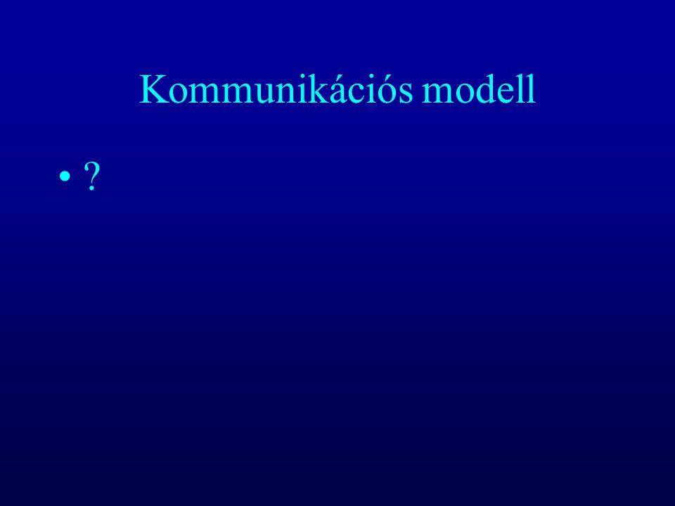 Kommunikációs modell ?