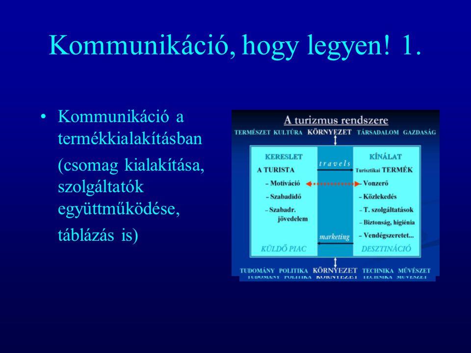 Kommunikáció, hogy legyen! 1. Kommunikáció a termékkialakításban (csomag kialakítása, szolgáltatók együttműködése, táblázás is)