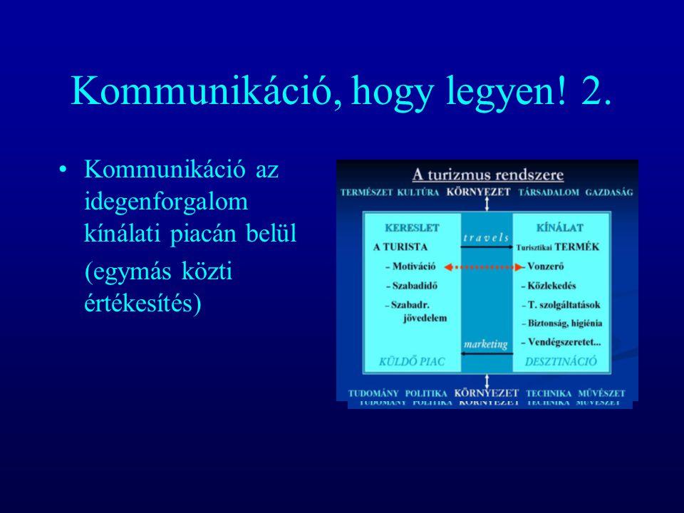 Kommunikáció, hogy legyen! 2. Kommunikáció az idegenforgalom kínálati piacán belül (egymás közti értékesítés)