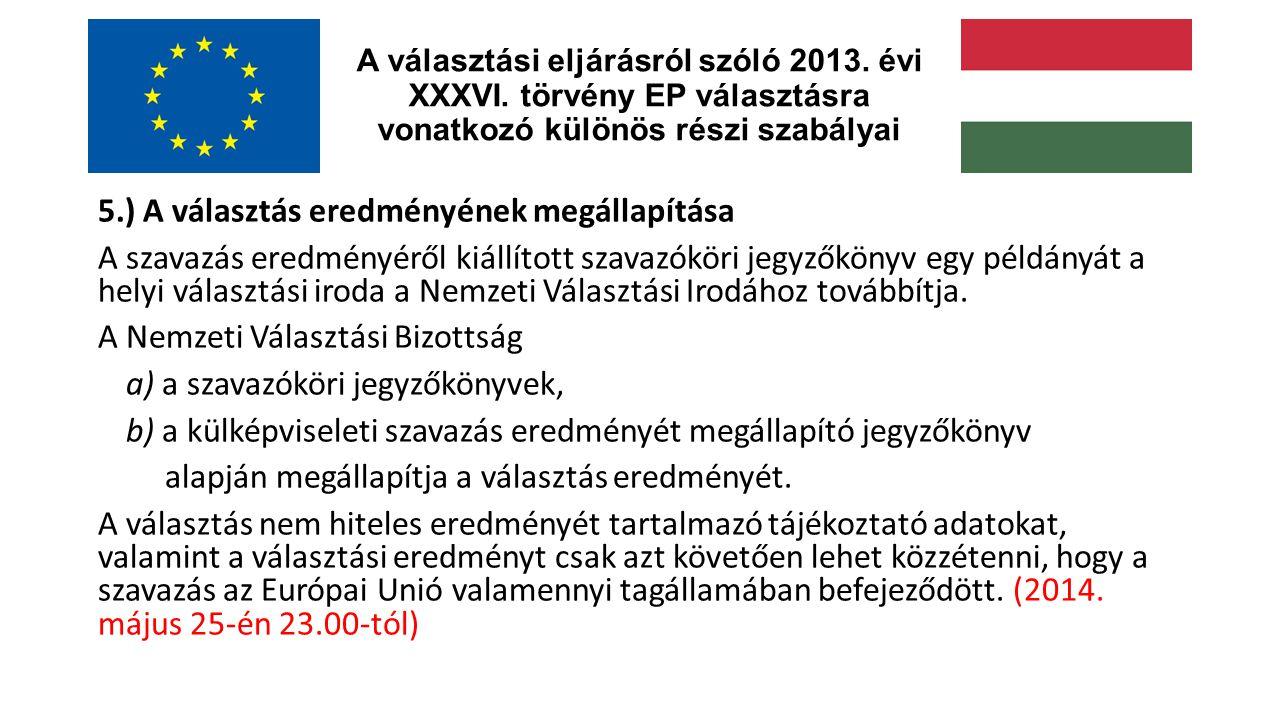 28/2013.(XI. 15.) KIM rendelet EP választásra vonatkozó fontosabb rendelkezései Figyelem!!.