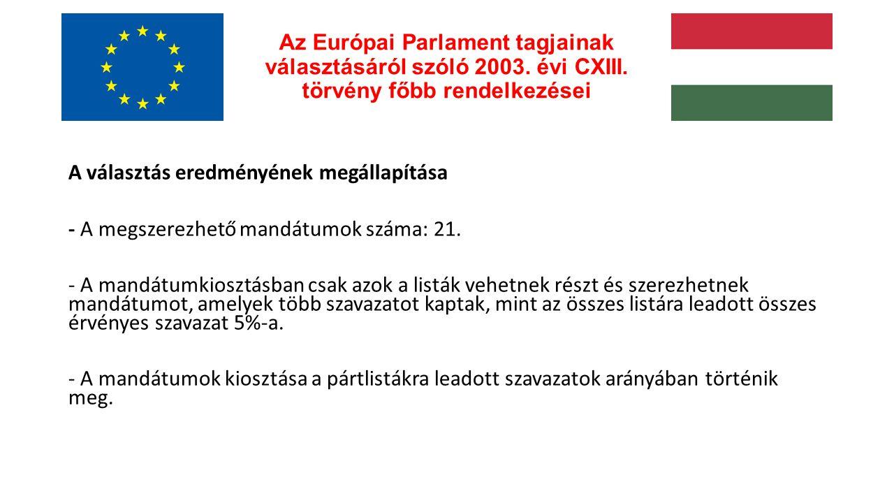 Felkészülés az Európai Parlament tagjainak 2014.május 25-ei választására Köszönöm a figyelmet.