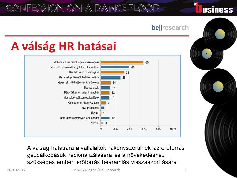 A válság HR hatásai 2010.05.03.Hemrik Magda / BellResearch3 A válság hatására a vállalaltok rákényszerülnek az erőforrás gazdálkodásuk racionalizálására és a növekedéshez szükséges emberi erőforrás beáramlás visszaszorítására.