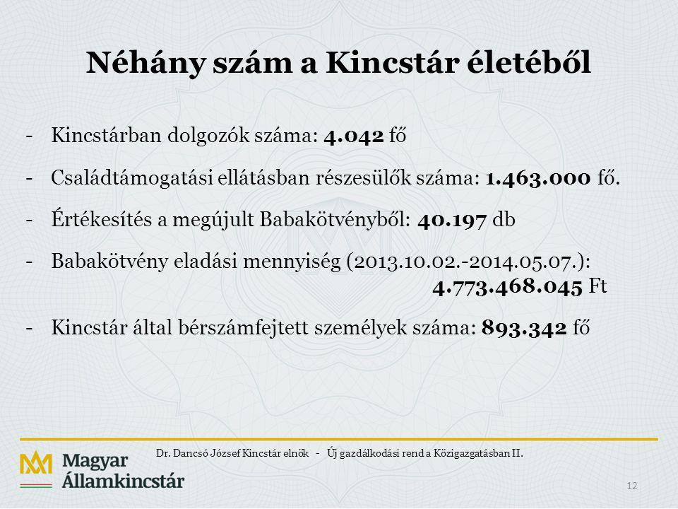 Néhány szám a Kincstár életéből -Kincstárban dolgozók száma: 4.042 fő -Családtámogatási ellátásban részesülők száma: 1.463.000 fő. -Értékesítés a megú