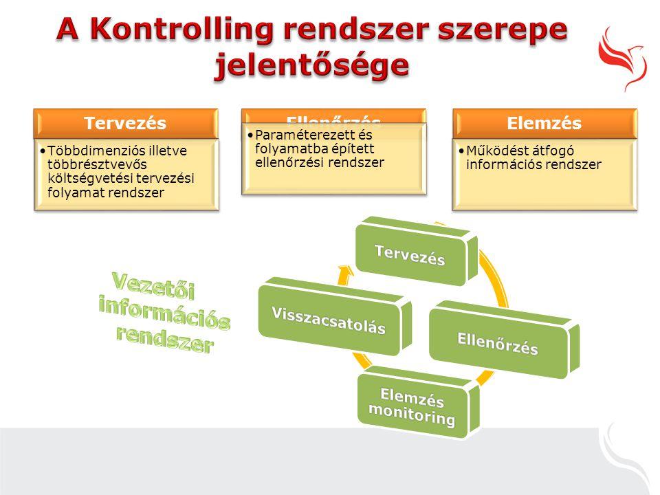 Tervezés Többdimenziós illetve többrésztvevős költségvetési tervezési folyamat rendszer Ellenőrzés Paraméterezett és folyamatba épített ellenőrzési re