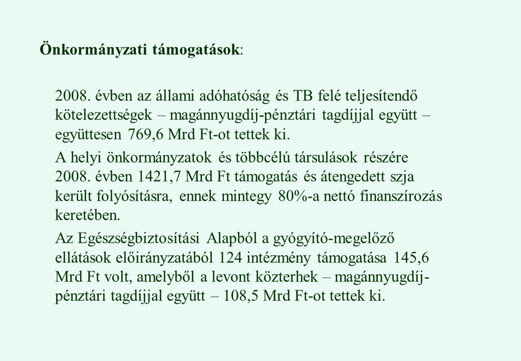 Önkormányzati támogatások: – 2008. évben az állami adóhatóság és TB felé teljesítendő kötelezettségek – magánnyugdíj-pénztári tagdíjjal együtt – együt