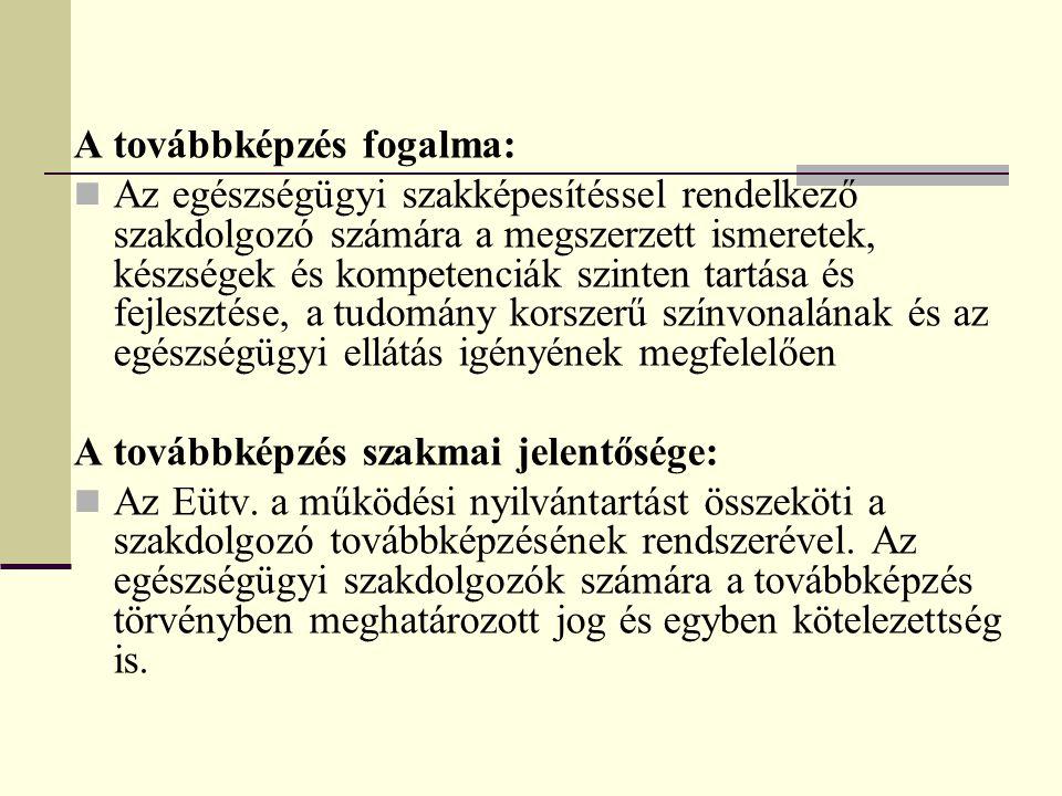 A továbbképzésben érintett szervezetek SzervezetFeladat EEKH Alapnyilvántartás vezetése 45/2007 Korm.
