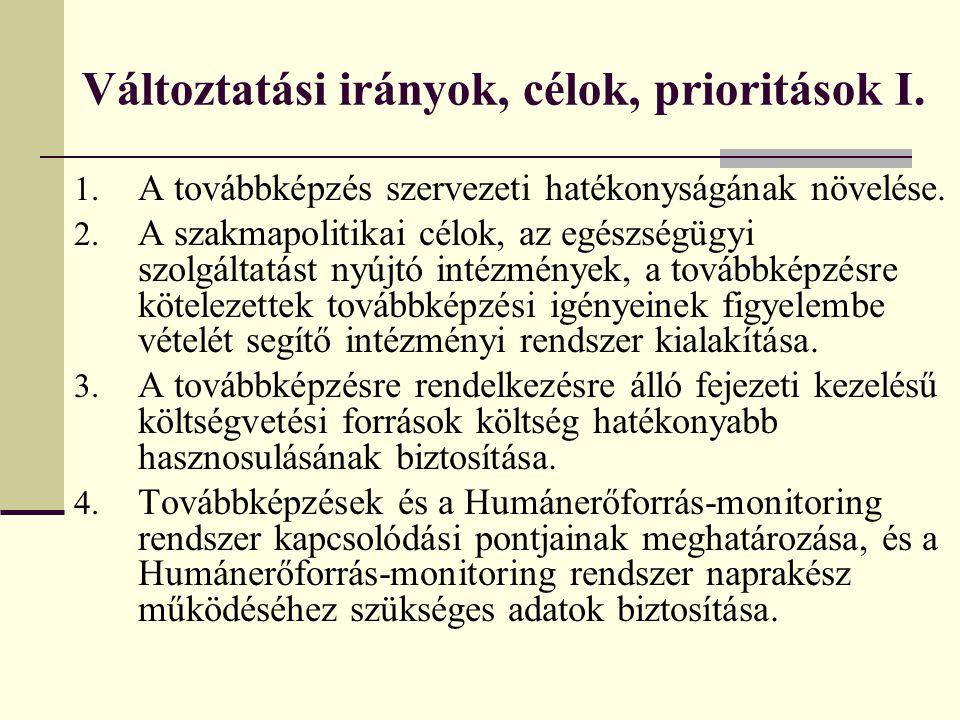 Változtatási irányok, célok, prioritások I. 1. A továbbképzés szervezeti hatékonyságának növelése. 2. A szakmapolitikai célok, az egészségügyi szolgál