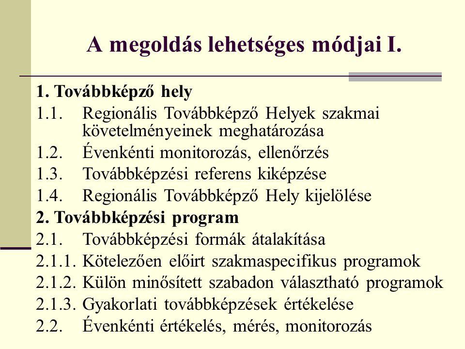 Szakmaspecifikus program bevezetése és annak jellemzői I.